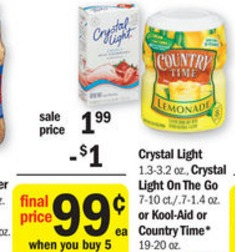Thirsty? Print now, save later — Free juice drink, cheap Kool-Aid