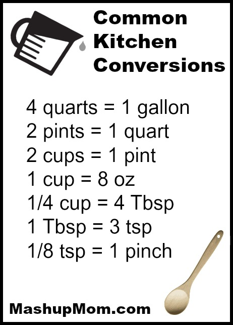 Printable Common Kitchen Conversions Chart
