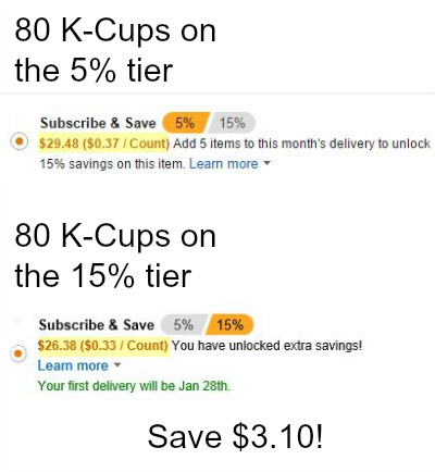 can you use manufacturer coupon on amazon