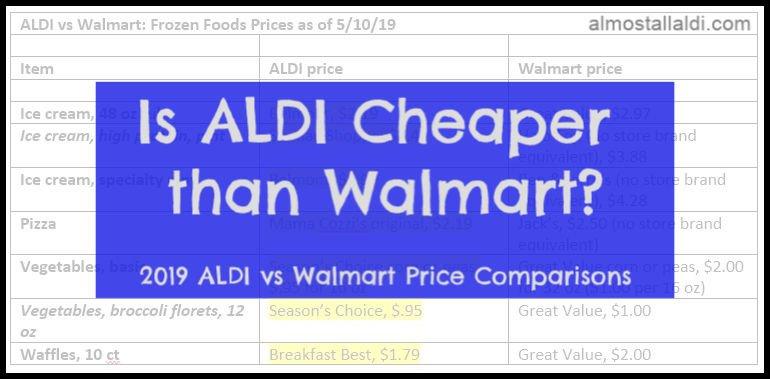 which is cheaper aldi or walmart
